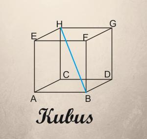 Diagonal ruang kubus