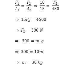 Jawaban Soal 2 Hukum Pascal