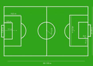 Ukuran-lapangan-sepak-bola