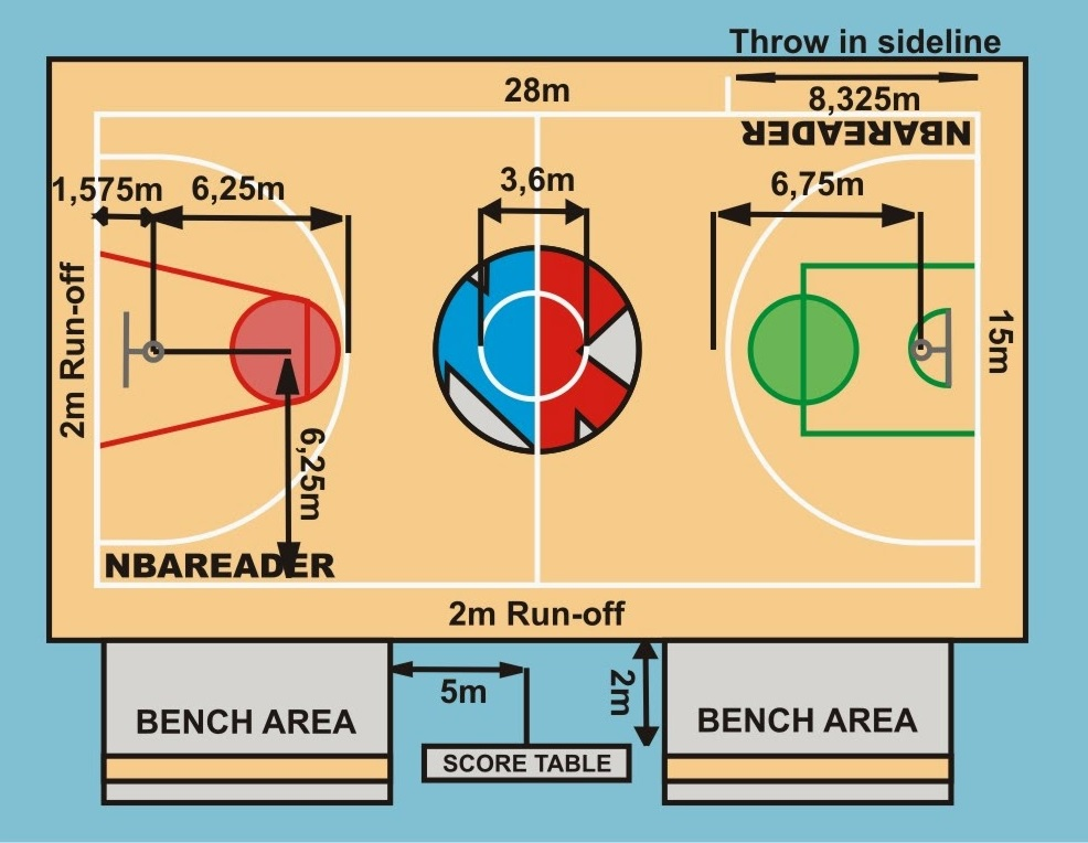 Permainan Bola Basket Sejarah Teknik Dan Peraturan Haloedukasi Com