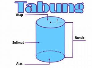 unsur unsur tabung