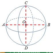 unsur unsur bola