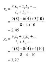 jawaban 1 keseimbangan benda tegar