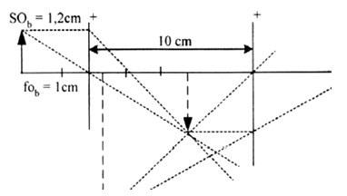 diagram contoh soal optik