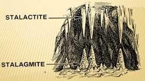 stalaktit