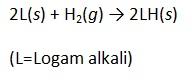reaksi logam alkali dengan hidrogen
