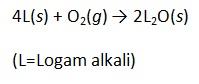 reaksi logam alkali dengan oksigen