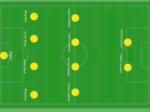 Posisi Pemain dalam Sepak Bola