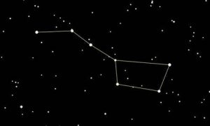 Rasi Bintang Ursa Major Sebagai Penunjuk Arah Utara