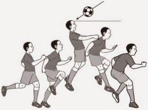 Menyundul Bola dengan Melompat
