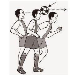 Menyundul Bola dengan Sikap Berdiri