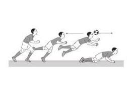 Menyundul Bola dengan Sikap Melayang